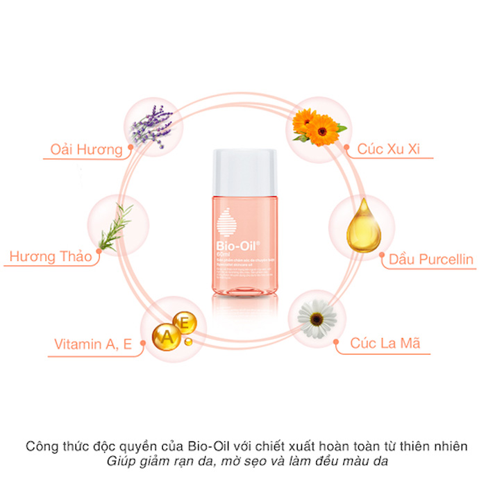 bio-oil_thanhphan_scale